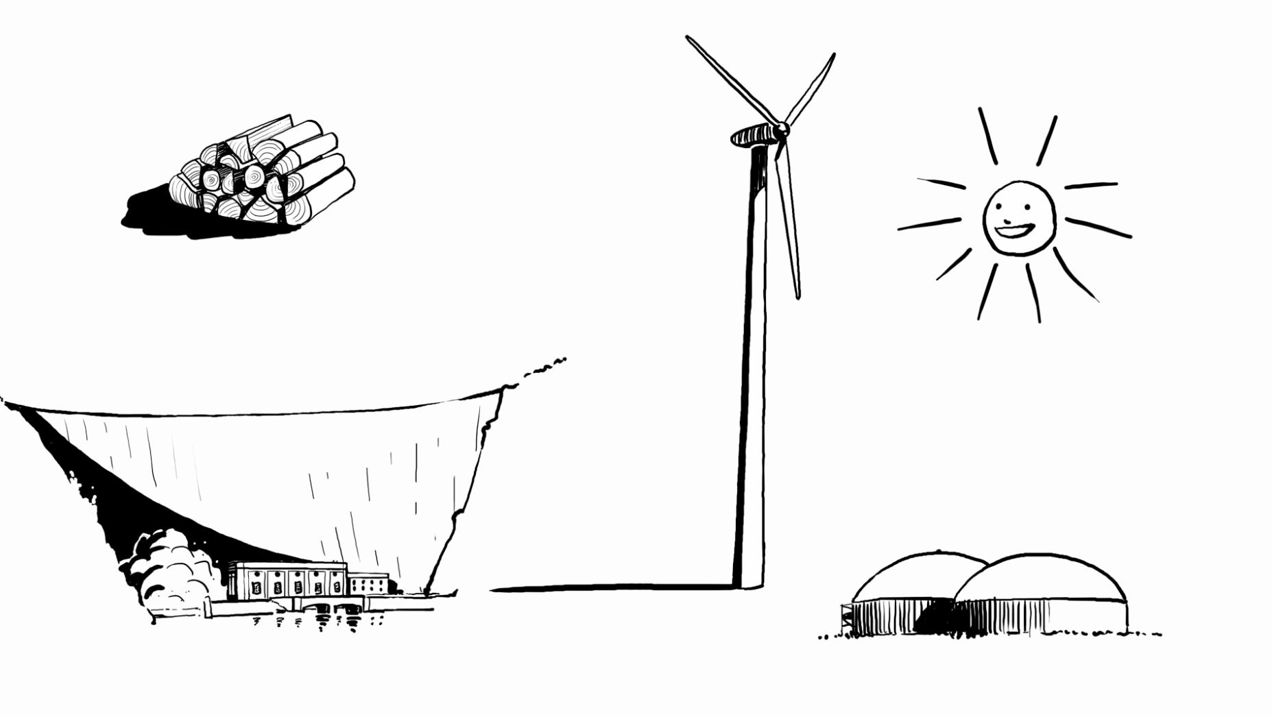 Energiewende - Erneuerbare